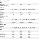 วิธีตรวจสอบอุณหภูมิ CPU GPU อื่น ๆ
