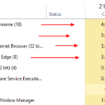 เปรียบเทียบการใช้ทรัพยากรของแต่ละ Browser
